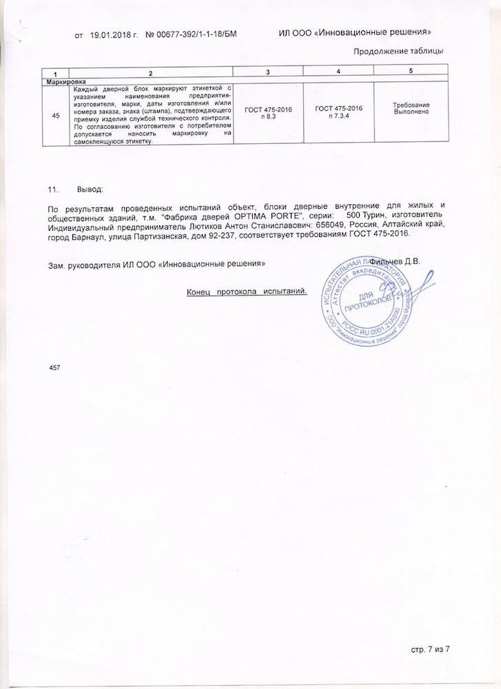 Сертификаты, лицензии и другие документы